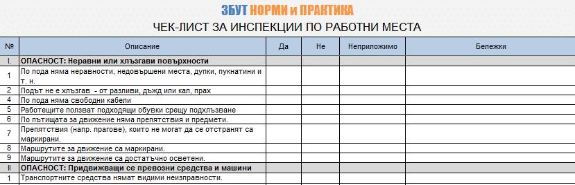 чек-лист за инспектиране по збут по работни места
