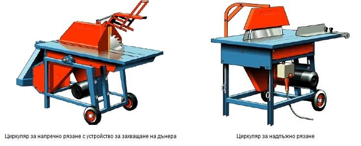 Инструкция за безопасна работа с преносим циркуляр