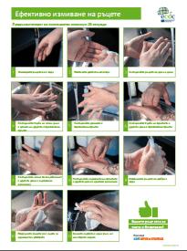 Ефективно измиване на ръцете