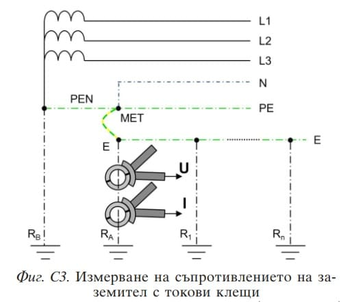 Измерване по метод С3