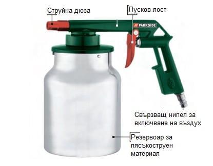 Пясъкоструен апарат