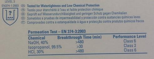Пример за слабоустойчива на химикали ръкавица
